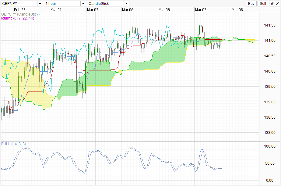/mserve/GBPJPY_070313H1.PNG