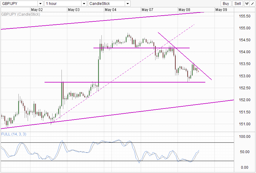 /mserve/GBPJPY_080513H1.PNG