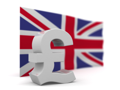 GBP/USD – Pound Subdued, UK Retail Sales Next