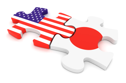 USD/JPY – Yen Ticks Lower, US Durables Disappoint