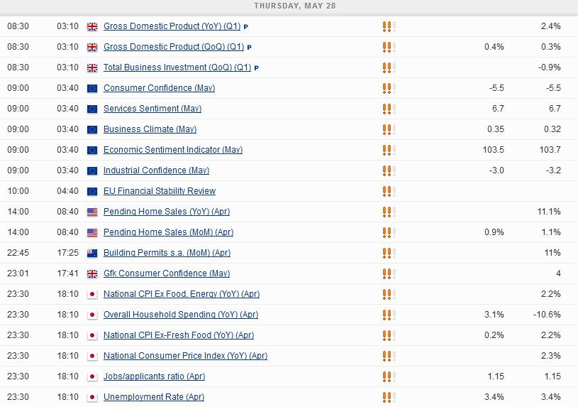 "European Open – Greek ""Deal"" and Data Eyed"