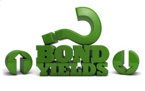 The word bond yields rendered in 3D with a large question mark and two up and down arrows