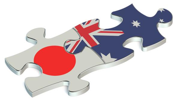 Forex news australia