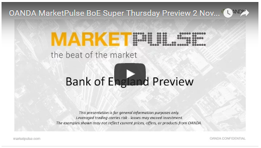 BoE Preview