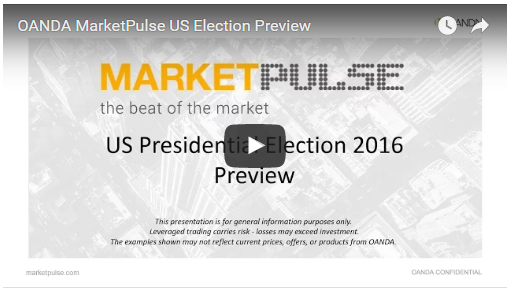 US Election Preview