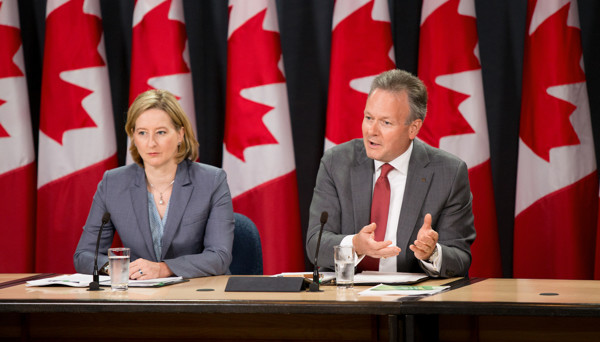 USD/CAD Canadian Dollar Higher After Poloz Hawkish Comments