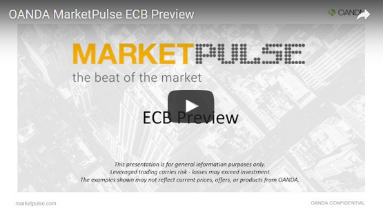 ECB Preview