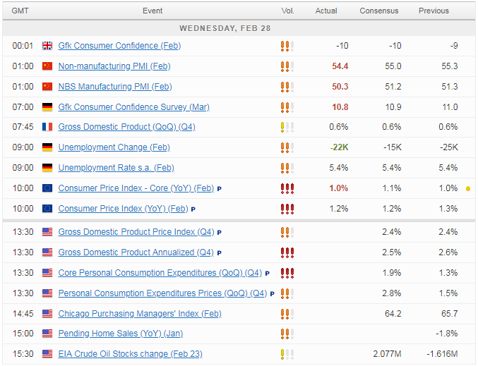 As Rate Expectations Rise Markets Take a Tumble MarketPulseMarketPulse