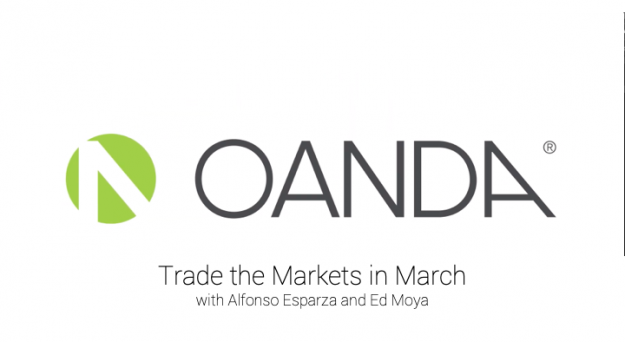 Trade the Markets in March (video)
