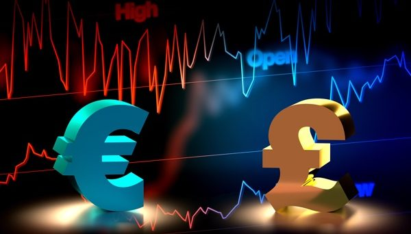 EUR/GBP – Bad UK news priced in? (video)