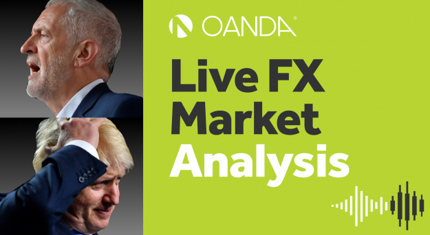 Live FX market analysis – 29 October 2019 (video)