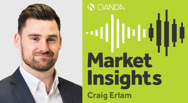 OANDA Market Insights – Year in Review (Podcast)