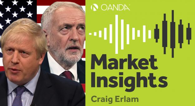 OANDA Market Insights – Episode 93 (Video)
