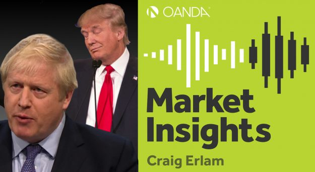OANDA Market Insights – Episode 95 (Video)