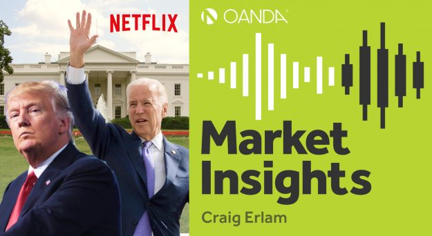 Market Insights Podcast (Episode 153)