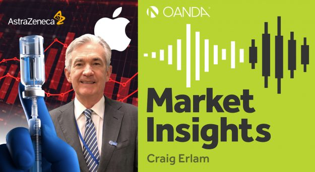 Market Insights Podcast (Episode 156)