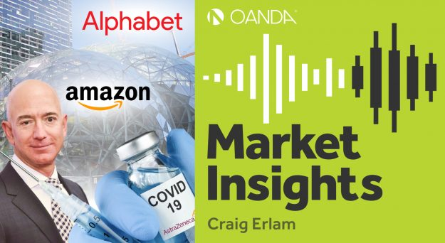 Market Insights Podcast (Episode 159)